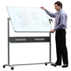 Rotating Whiteboard That Is Mobile Too 15