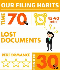 OUR FILING HABITS - a picture of filing in the average UK office 27